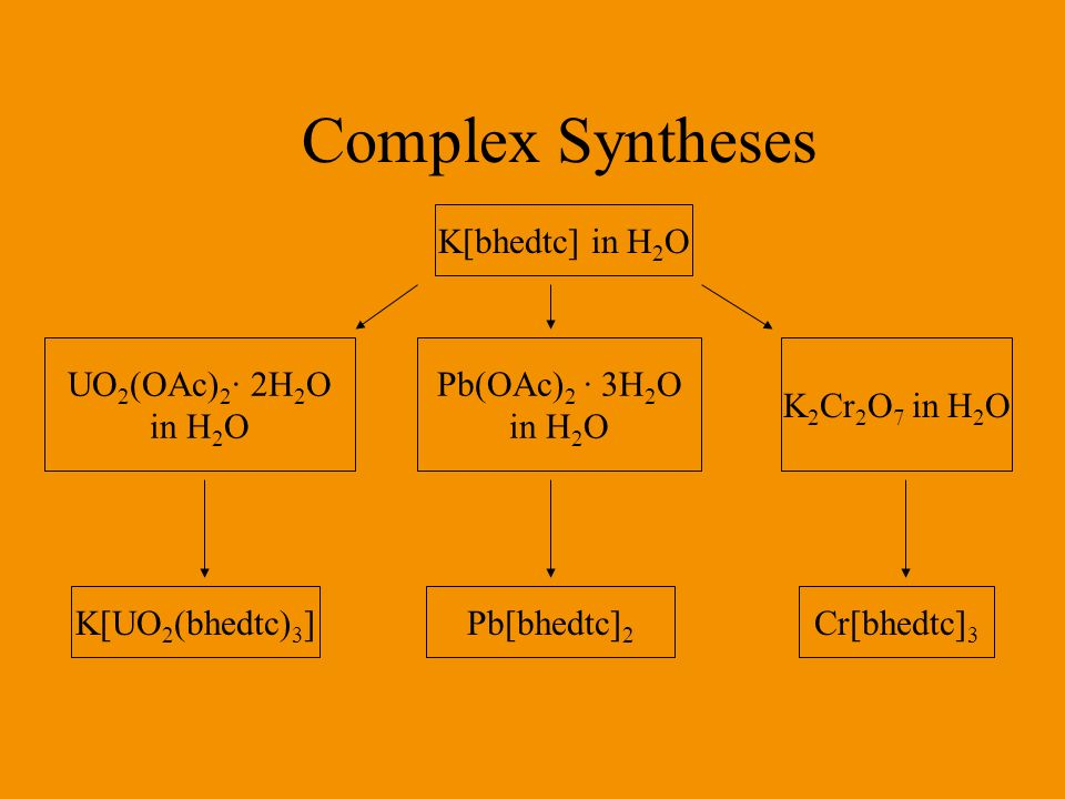 Complex Syntheses K[bhedtc] in H2O UO2(OAc)2· 2H2O in H2O